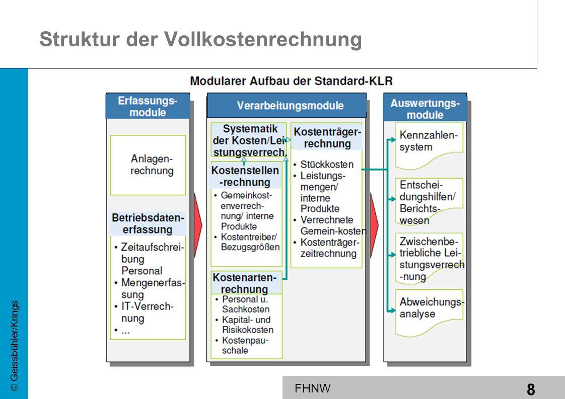 8 © Geissbühler/Krings FHNW Struktur der Vollkostenrechnung