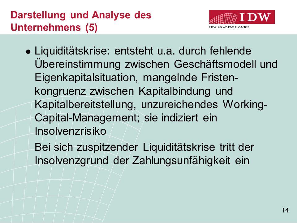 14 Darstellung und Analyse des Unternehmens (5) Liquiditätskrise: entsteht u.a. durch fehlende Übereinstimmung zwischen Geschäftsmodell und Eigenkapit