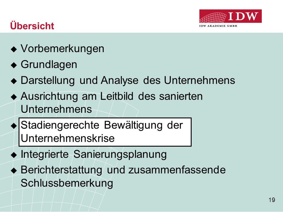 19 Übersicht  Vorbemerkungen  Grundlagen  Darstellung und Analyse des Unternehmens  Ausrichtung am Leitbild des sanierten Unternehmens  Stadienge