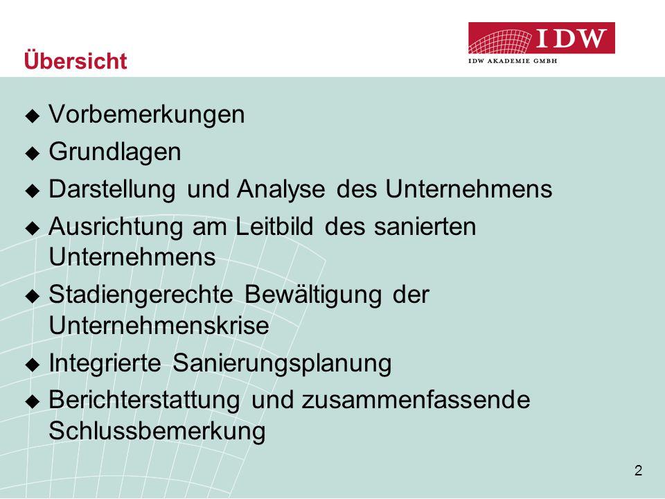 2 Übersicht  Vorbemerkungen  Grundlagen  Darstellung und Analyse des Unternehmens  Ausrichtung am Leitbild des sanierten Unternehmens  Stadienger