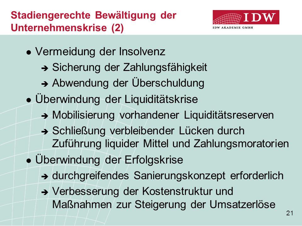 21 Stadiengerechte Bewältigung der Unternehmenskrise (2) Vermeidung der Insolvenz  Sicherung der Zahlungsfähigkeit  Abwendung der Überschuldung Über