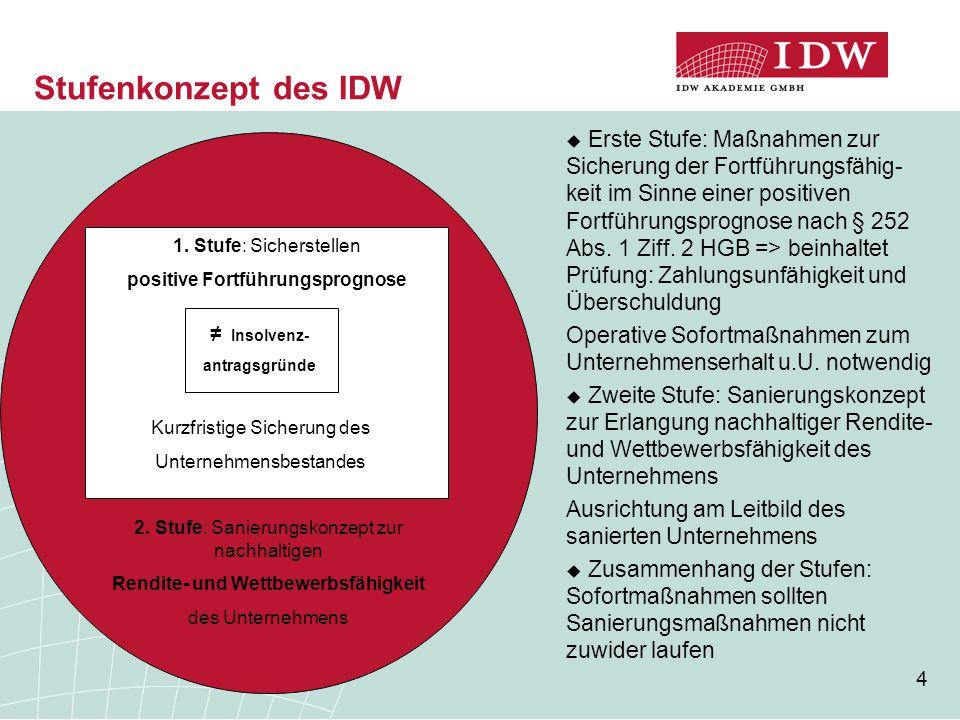 4 Stufenkonzept des IDW 2. Stufe: Sanierungskonzept zur nachhaltigen Rendite- und Wettbewerbsfähigkeit des Unternehmens 1. Stufe: Sicherstellen positi