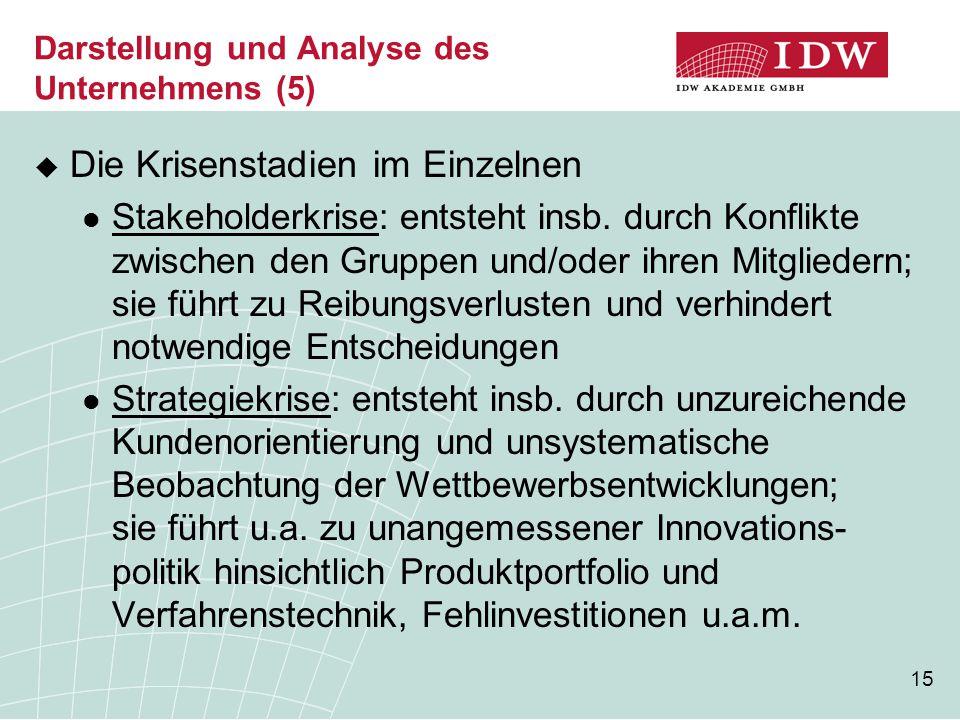 15 Darstellung und Analyse des Unternehmens (5)  Die Krisenstadien im Einzelnen Stakeholderkrise: entsteht insb.