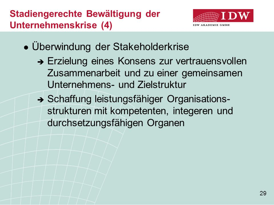 29 Stadiengerechte Bewältigung der Unternehmenskrise (4) Überwindung der Stakeholderkrise  Erzielung eines Konsens zur vertrauensvollen Zusammenarbeit und zu einer gemeinsamen Unternehmens- und Zielstruktur  Schaffung leistungsfähiger Organisations- strukturen mit kompetenten, integeren und durchsetzungsfähigen Organen