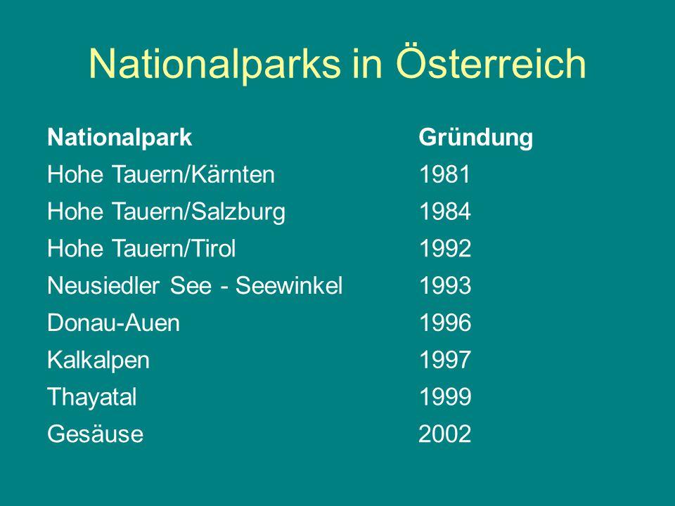 Nationalparks in Österreich NationalparkGründung Hohe Tauern/Kärnten1981 Hohe Tauern/Salzburg1984 Hohe Tauern/Tirol1992 Neusiedler See - Seewinkel1993