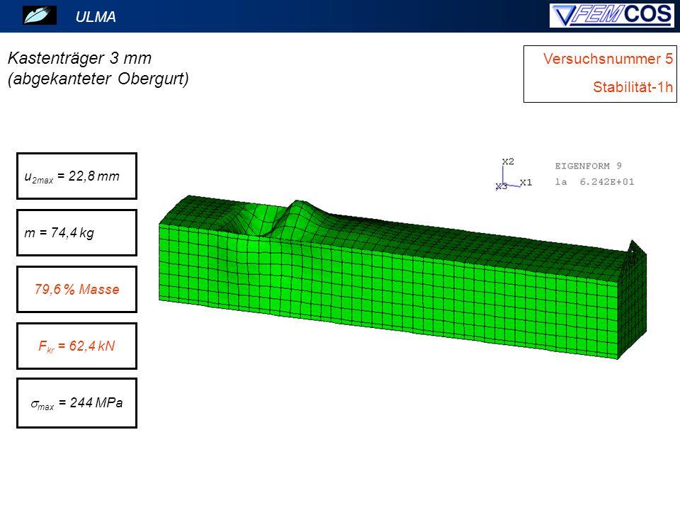 ULMA Versuchsnummer 5 u 2max = 22,8 mm Stabilität-1h Kastenträger 3 mm (abgekanteter Obergurt) m = 74,4 kg 79,6 % Masse F kr = 62,4 kN  max = 244 MPa