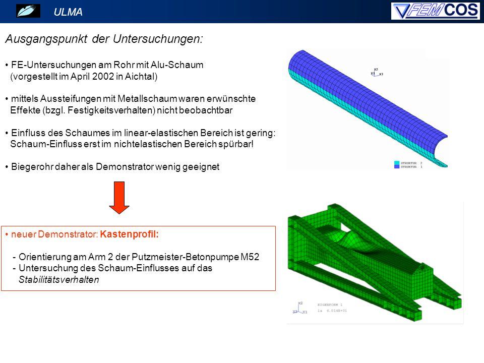 FE-Untersuchungen am Rohr mit Alu-Schaum (vorgestellt im April 2002 in Aichtal) mittels Aussteifungen mit Metallschaum waren erwünschte Effekte (bzgl.