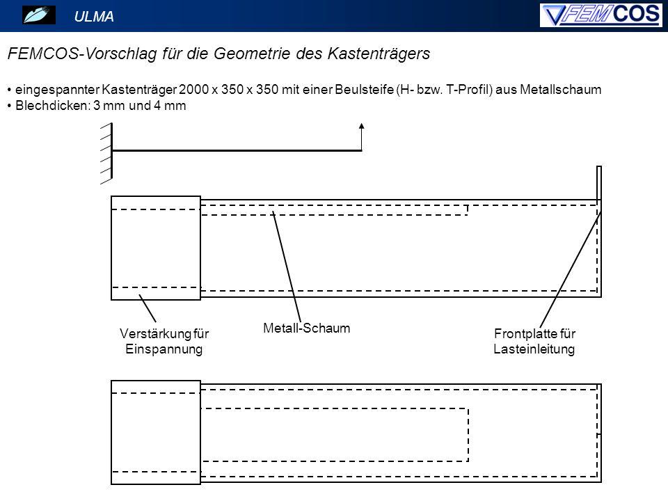 ULMA FEMCOS-Vorschlag für die Geometrie des Kastenträgers Metall-Schaum Verstärkung für Einspannung Frontplatte für Lasteinleitung eingespannter Kastenträger 2000 x 350 x 350 mit einer Beulsteife (H- bzw.