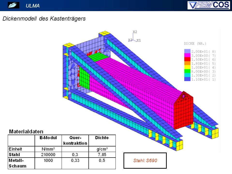ULMA Dickenmodell des Kastenträgers Stahl: S690