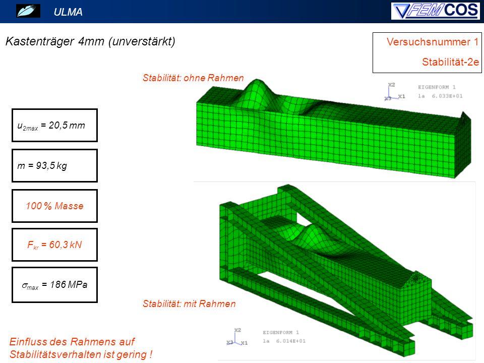 Kastenträger 4mm (unverstärkt) ULMA Versuchsnummer 1 Stabilität: mit Rahmen Einfluss des Rahmens auf Stabilitätsverhalten ist gering ! u 2max = 20,5 m