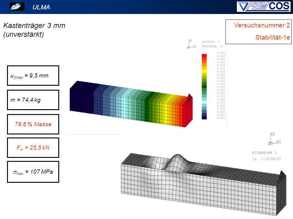 ULMA Versuchsnummer 2 u 2max = 9,5 mm Stabilität-1e Kastenträger 3 mm (unverstärkt) m = 74,4 kg 79,6 % Masse F kr = 25,5 kN  max = 107 MPa