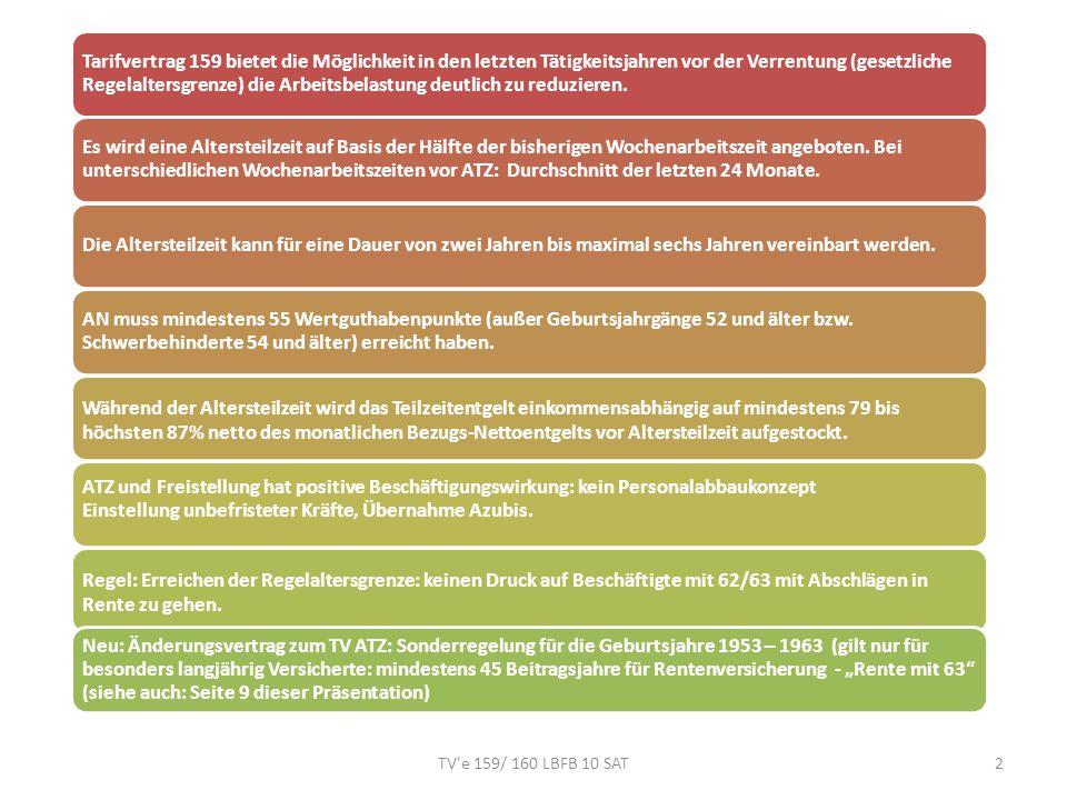 TV e 159/ 160 LBFB 10 SAT13 Die Arbeitszeit in der Altersteilzeit I Im Rahmen der Altersteilzeit ist die Wochenarbeitszeit auf die Hälfte der vor Beginn der Altersteilzeitarbeit arbeitsvertraglich vereinbarten wöchentlichen Arbeitszeit i.