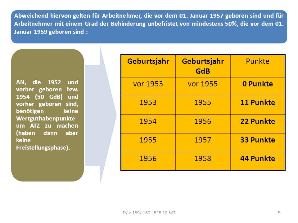 TV e 159/ 160 LBFB 10 SAT6 Beratung durch Deutsche Renten- versicherung erforderlich: qualifizierte Rentenauskunft.