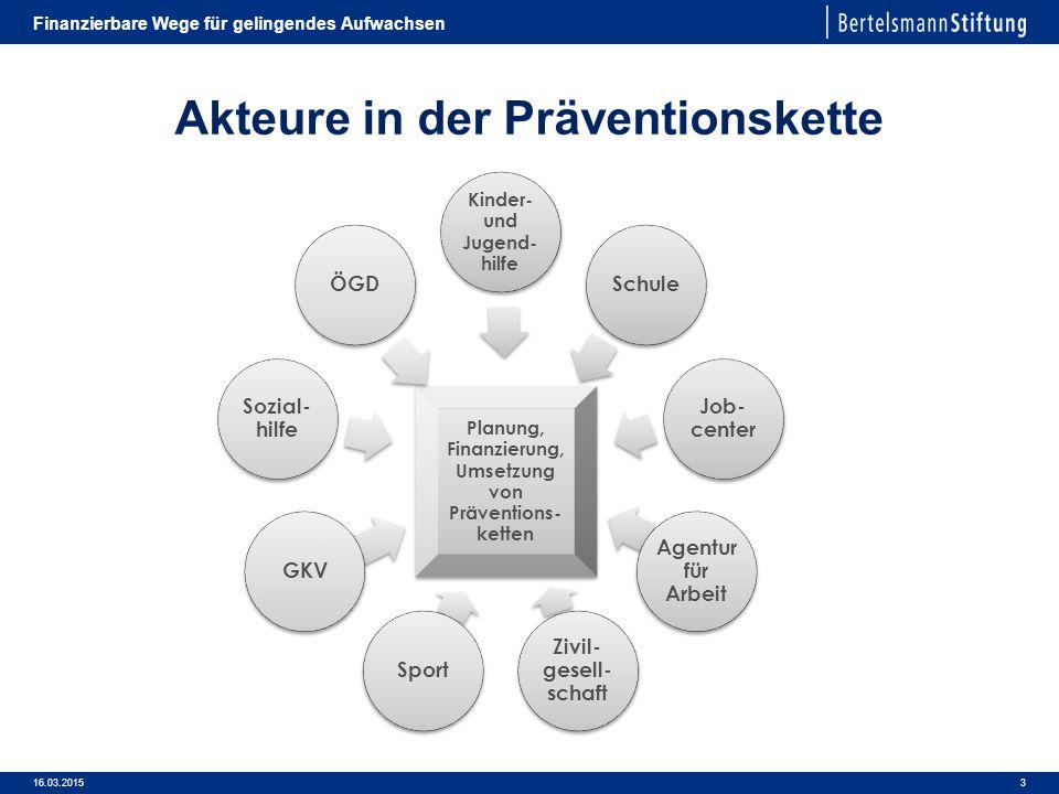 Akteure in der Präventionskette 16.03.2015 Finanzierbare Wege für gelingendes Aufwachsen 3 Planung, Finanzierung, Umsetzung von Präventions- ketten Ki