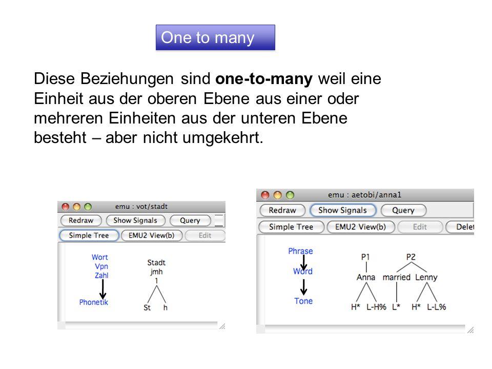 One to many Diese Beziehungen sind one-to-many weil eine Einheit aus der oberen Ebene aus einer oder mehreren Einheiten aus der unteren Ebene besteht – aber nicht umgekehrt.