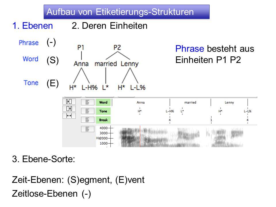 Aufbau von Etiketierungs-Strukturen 1. Ebenen 3.
