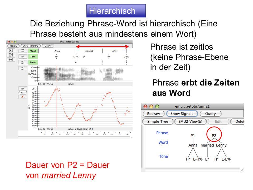 Hierarchisch Die Beziehung Phrase-Word ist hierarchisch (Eine Phrase besteht aus mindestens einem Wort) Phrase ist zeitlos (keine Phrase-Ebene in der Zeit) Phrase erbt die Zeiten aus Word Dauer von P2 = Dauer von married Lenny