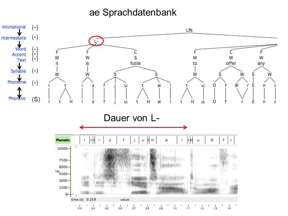 ae Sprachdatenbank (-) (S) Dauer von L-