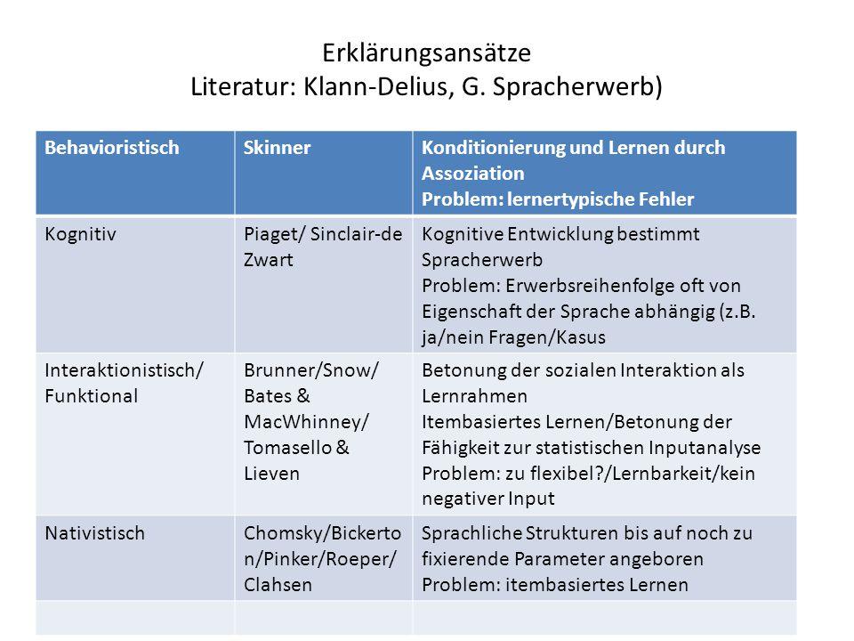 Erklärungsansätze Literatur: Klann-Delius, G. Spracherwerb) BehavioristischSkinnerKonditionierung und Lernen durch Assoziation Problem: lernertypische