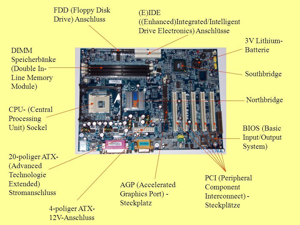FDD (Floppy Disk Drive) Anschluss (E)IDE ((Enhanced)Integrated/Intelligent Drive Electronics) Anschlüsse DIMM Speicherbänke (Double In- Line Memory Module) CPU- (Central Processing Unit) Sockel 20-poliger ATX- (Advanced Technologie Extended) Stromanschluss AGP (Accelerated Graphics Port) - Steckplatz PCI (Peripheral Component Interconnect) - Steckplätze BIOS (Basic Input/Output System) 4-poliger ATX- 12V-Anschluss 3V Lithium- Batterie Southbridge Northbridge