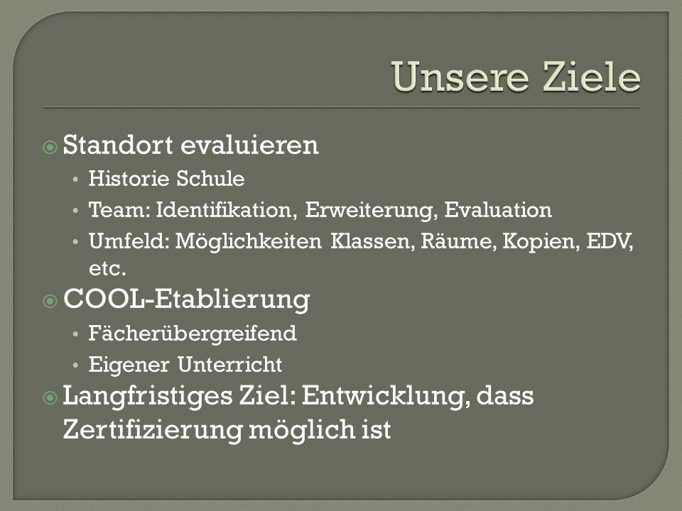  Standort evaluieren Historie Schule Team: Identifikation, Erweiterung, Evaluation Umfeld: Möglichkeiten Klassen, Räume, Kopien, EDV, etc.