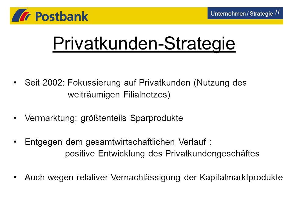 Privatkunden-Strategie Unternehmen / Strategie Seit 2002: Fokussierung auf Privatkunden (Nutzung des weiträumigen Filialnetzes) Vermarktung: größtente