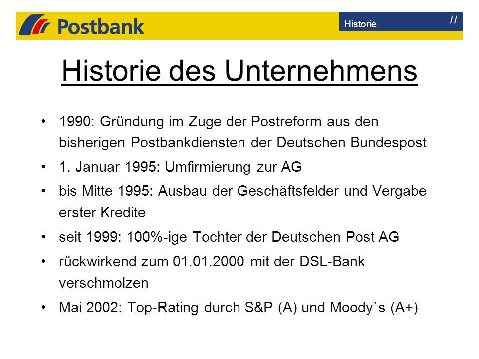 Historie des Unternehmens 1990: Gründung im Zuge der Postreform aus den bisherigen Postbankdiensten der Deutschen Bundespost 1. Januar 1995: Umfirmier