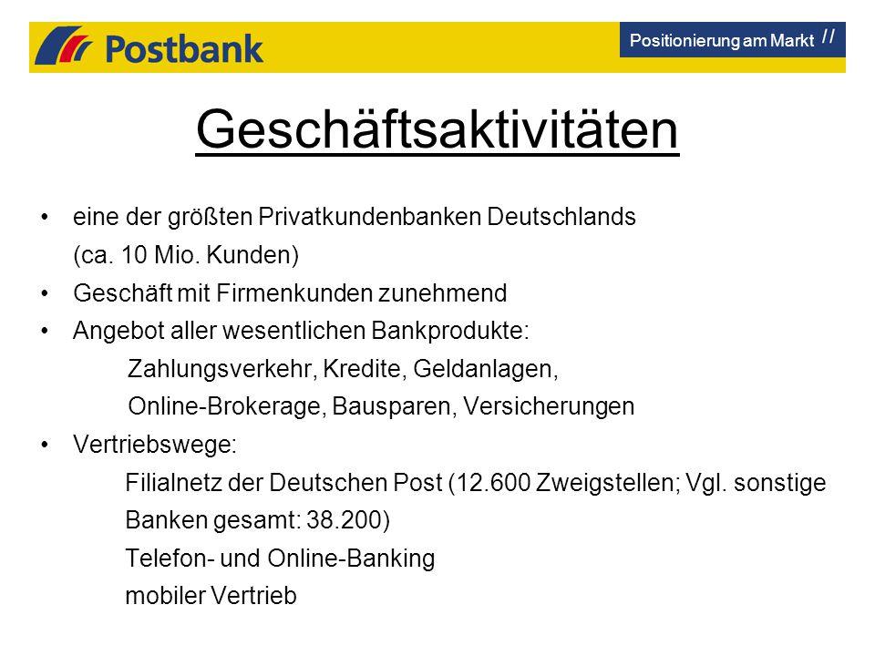 Geschäftsaktivitäten eine der größten Privatkundenbanken Deutschlands (ca. 10 Mio. Kunden) Geschäft mit Firmenkunden zunehmend Angebot aller wesentlic