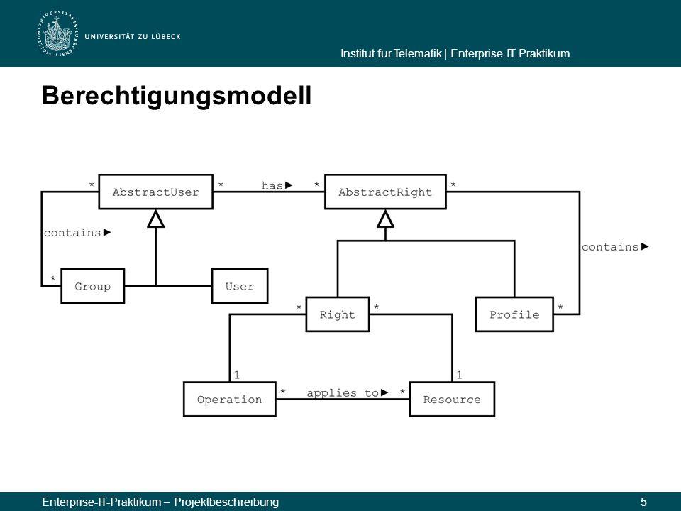 Institut für Telematik | Enterprise-IT-Praktikum Enterprise-IT-Praktikum – Projektbeschreibung5 Berechtigungsmodell