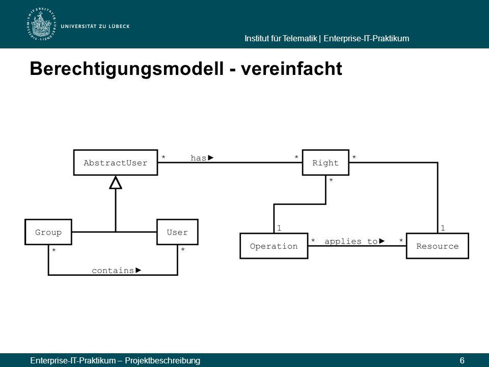 Institut für Telematik | Enterprise-IT-Praktikum Enterprise-IT-Praktikum – Projektbeschreibung6 Berechtigungsmodell - vereinfacht