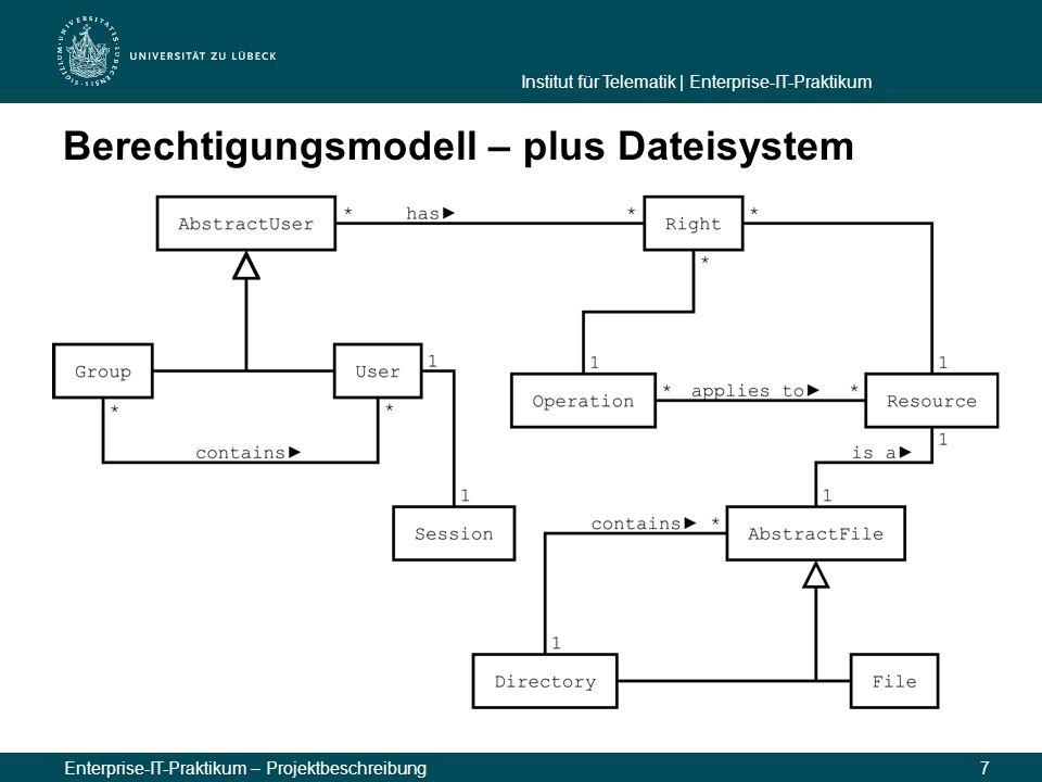 Institut für Telematik | Enterprise-IT-Praktikum Enterprise-IT-Praktikum – Projektbeschreibung7 Berechtigungsmodell – plus Dateisystem