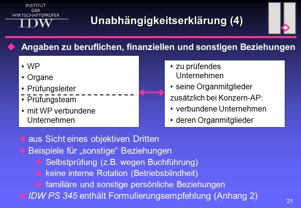 """21 Unabhängigkeitserklärung (4)  Angaben zu beruflichen, finanziellen und sonstigen Beziehungen aus Sicht eines objektiven Dritten Beispiele für """"sonstige Beziehungen  Selbstprüfung (z.B."""