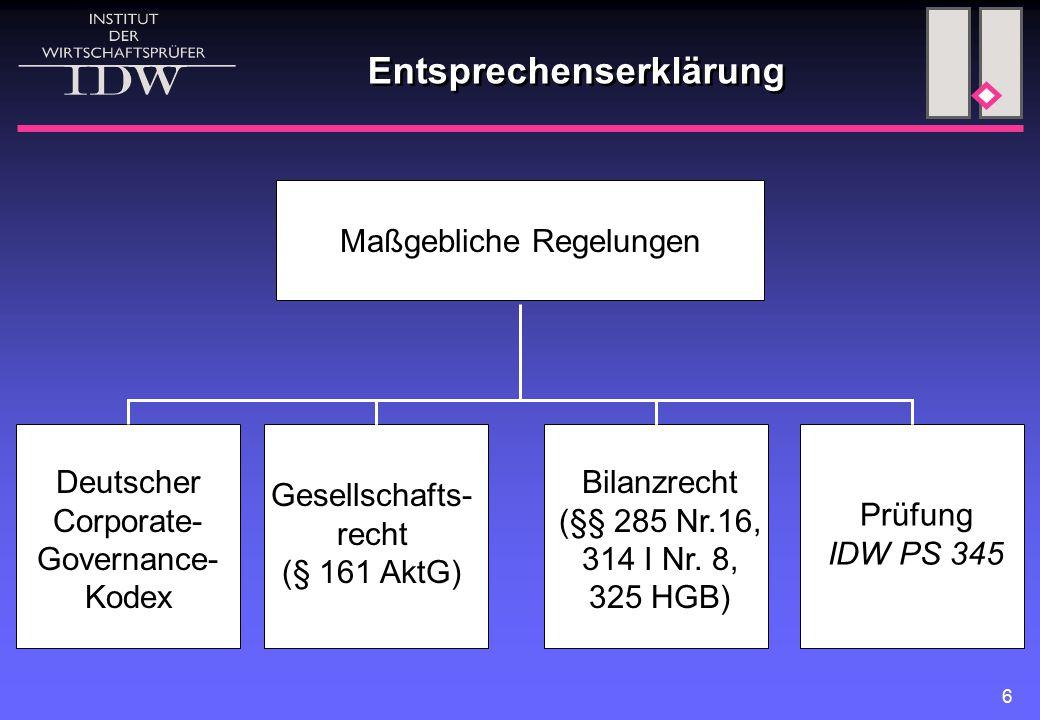 """7 Entsprechenserklärung gemäß § 161 AktG (1)  Vorstand und Aufsichtsrat einer börsennotierten Gesellschaft haben jährlich zu erklären, dass den vom BMJ im amtlichen Teil des elektro- nischen Bundesanzeigers bekannt gemachten Verhaltensempfehlungen des DCGK (""""soll -Vor- schriften) entsprochen wurde und wird bzw."""