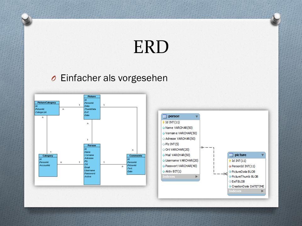 ERD O Einfacher als vorgesehen