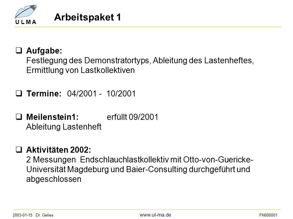 2003-01-15 Dr.