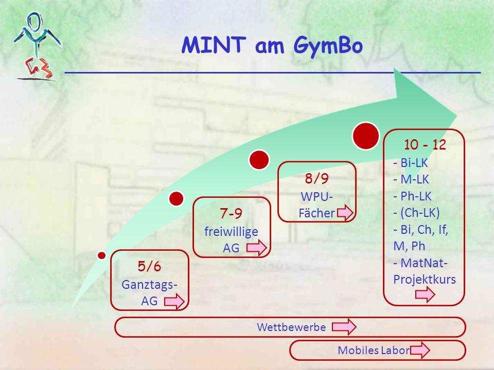 Wettbewerbe MINT am GymBo 5/6 Ganztags- AG 7-9 freiwillige AG 8/9 WPU- Fächer 10 - 12 - Bi-LK - M-LK - Ph-LK - (Ch-LK) - Bi, Ch, If, M, Ph - MatNat- Projektkurs Mobiles Labor