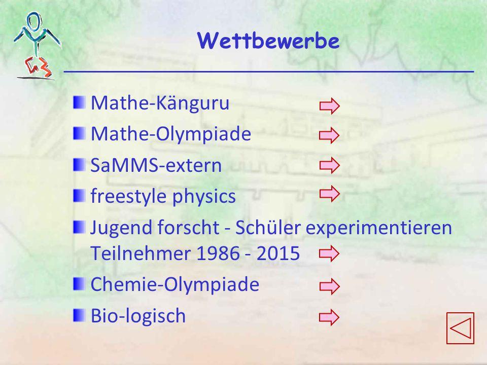 Wettbewerbe Mathe-Känguru Mathe-Olympiade SaMMS-extern freestyle physics Jugend forscht - Schüler experimentieren Teilnehmer 1986 - 2015 Chemie-Olympiade Bio-logisch