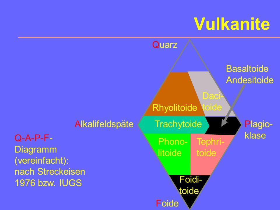 Plutonite Q-A-P-F-Diagramm (vereinfacht): nach Streckeisen 1976 bzw.