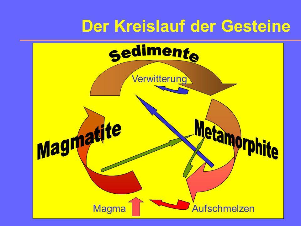 Teilgebiete der Mineralogie III Die Archäometrie untersucht historische mineralische Werkstoffe (u.a.
