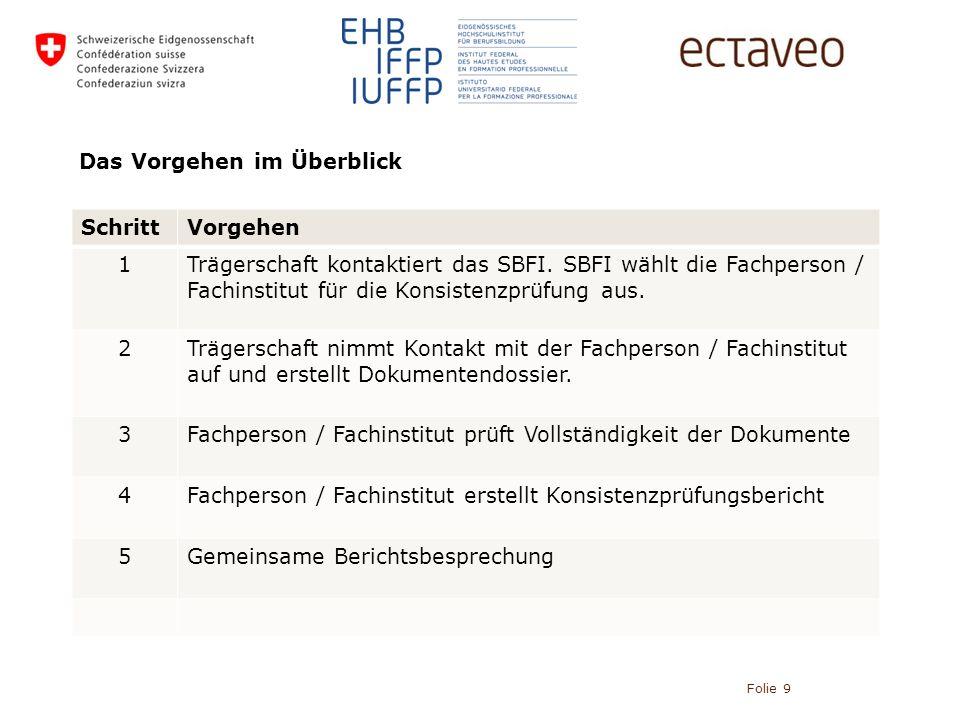 Das Vorgehen im Überblick SchrittVorgehen 1Trägerschaft kontaktiert das SBFI.