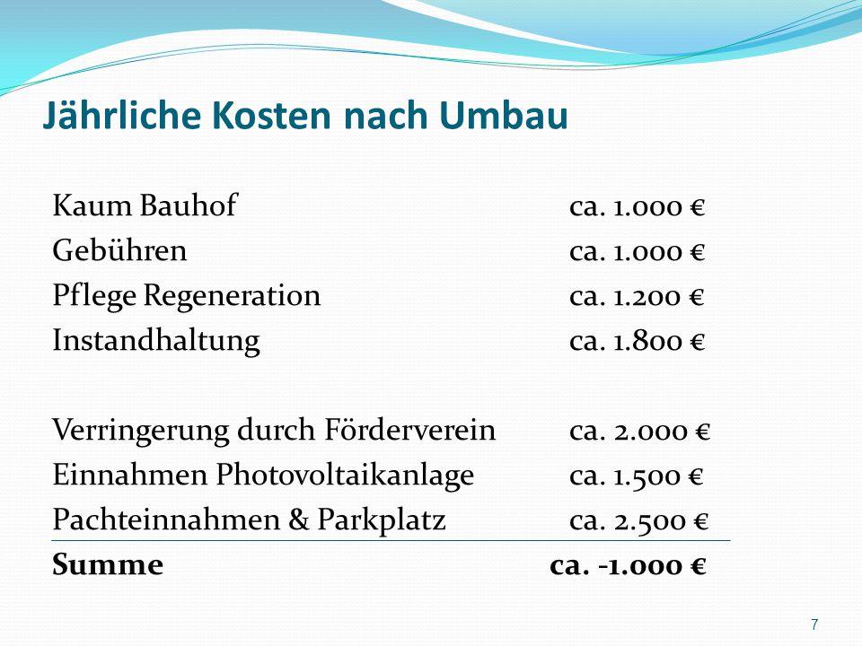 Jährliche Kosten nach Umbau Kaum Bauhofca. 1.000 € Gebührenca. 1.000 € Pflege Regenerationca. 1.200 € Instandhaltungca. 1.800 € Verringerung durch För