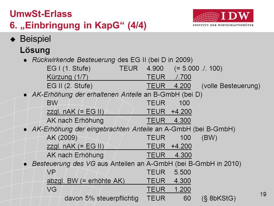 19  Beispiel Lösung Rückwirkende Besteuerung des EG II (bei D in 2009) EG I (1. Stufe)TEUR4.900 (= 5.000./. 100) Kürzung (1/7)TEUR./.700 EG II (2. St
