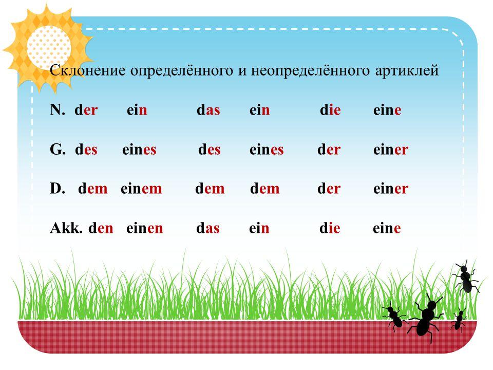Склонение определённого и неопределённого артиклей N.der ein das ein die eine G. des eines des eines der einer D. dem einem dem dem der einer Akk. den