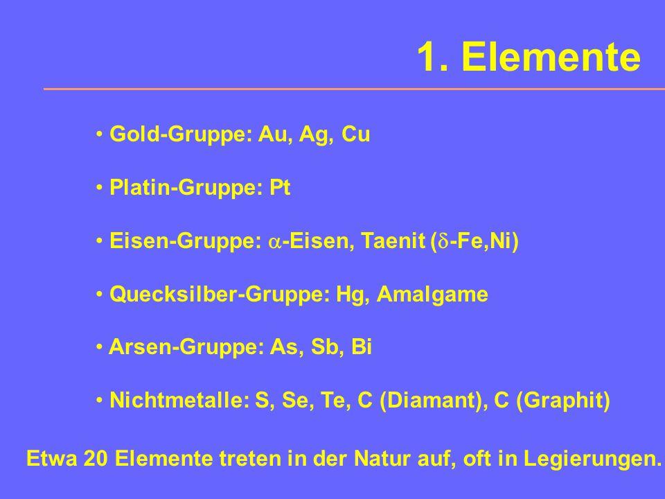 Mineralsystematik Klassifikation nach Hugo Strunz: z.B. MineralklasseOxide, Hydroxide MineralabteilungM 2 O 3 MineralgruppeKorund-Ilmenit Mineralreihe