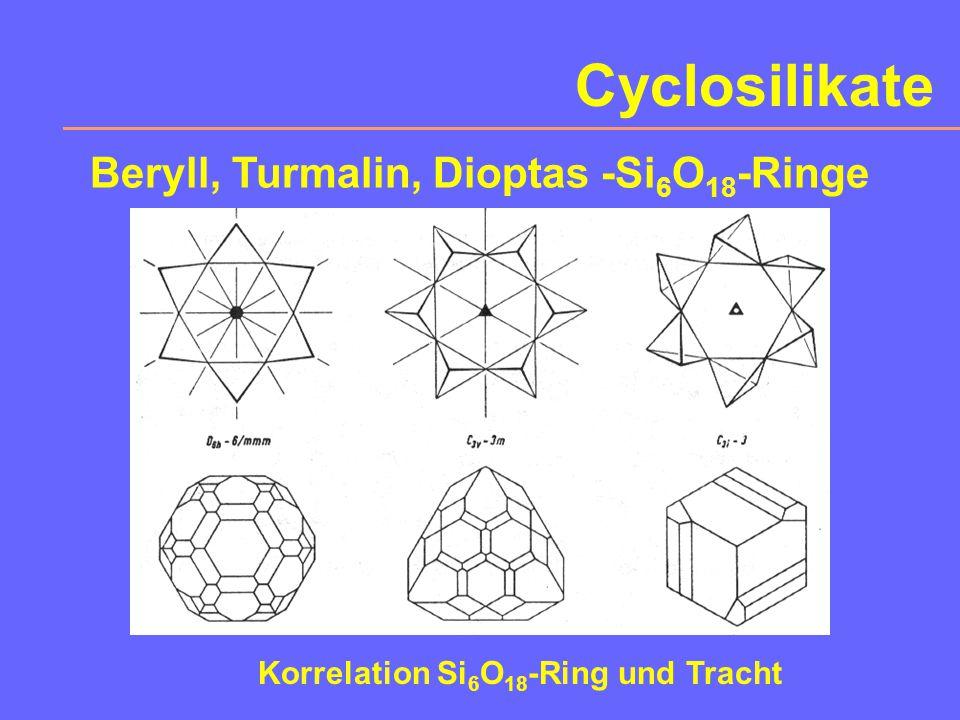Cyclosilikate Ringsilikate Wichtige Vertreter: Beryll Cordierit Turmalin Dioptas Zonierter Turmalin: Sammlung TU Clausthal-Z.