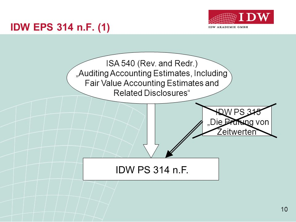 "10 IDW EPS 314 n.F. (1) ISA 540 (Rev. and Redr.) ""Auditing Accounting Estimates, Including Fair Value Accounting Estimates and Related Disclosures"" ID"