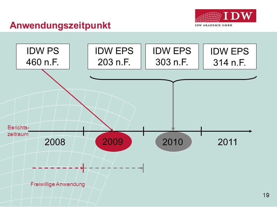 19 Anwendungszeitpunkt IDW PS 460 n.F. IDW EPS 314 n.F. IDW EPS 203 n.F. IDW EPS 303 n.F. 20102008 2009 2011 Freiwillige Anwendung Berichts- zeitraum