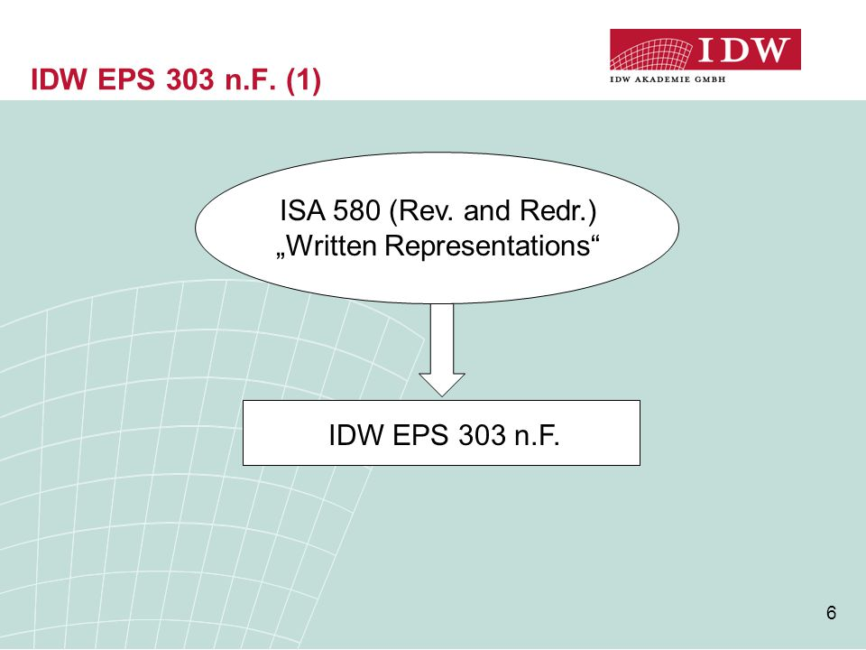 "6 IDW EPS 303 n.F. (1) ISA 580 (Rev. and Redr.) ""Written Representations"" IDW EPS 303 n.F."