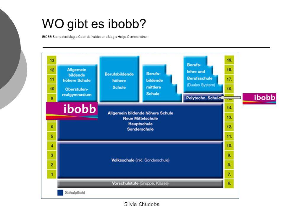 I WO gibt es ibobb? IBOBB Startpaket Mag.a Gabriela Yaldez und Mag.a Helga Gschwandtner Silvia Chudoba