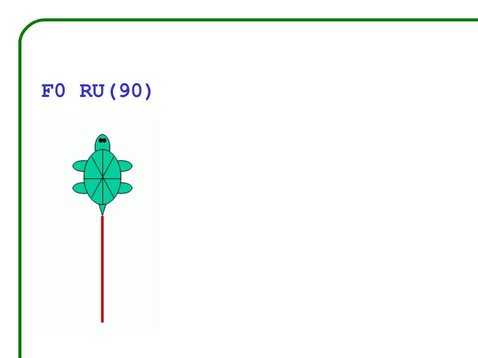 F0 RU(90)